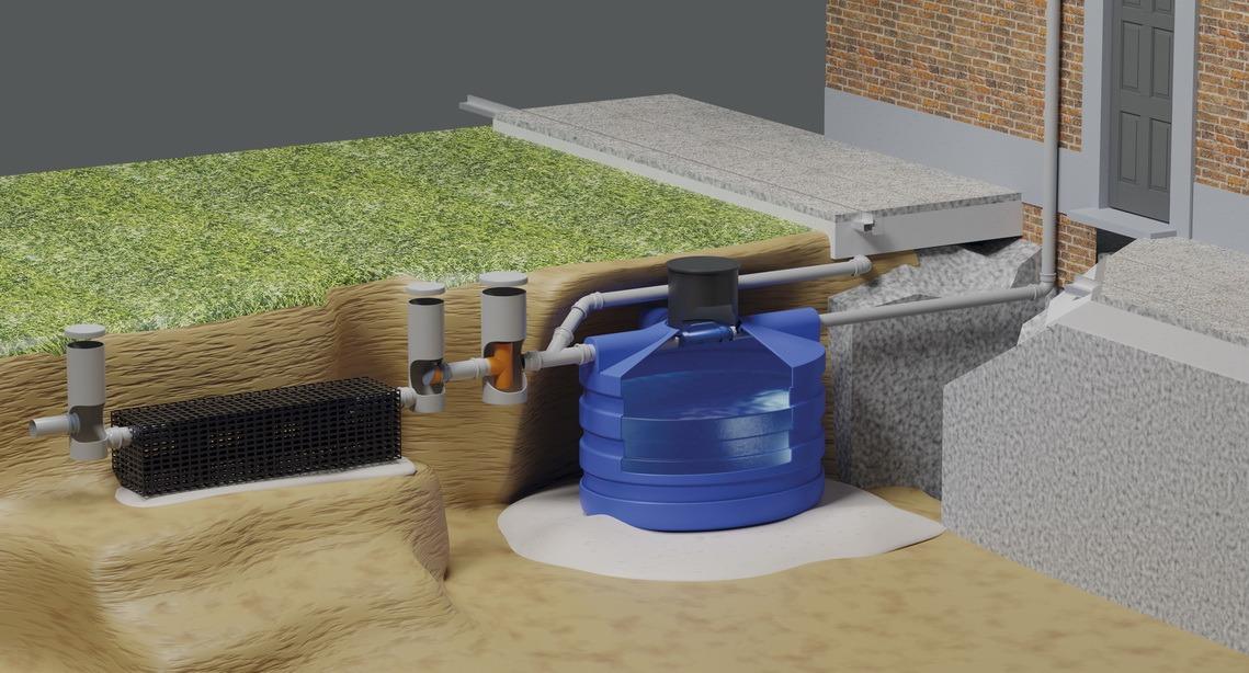Waterregeneratie | Fundamenten van de tuin